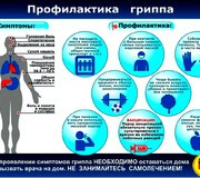 Организация медицинского обслуживания